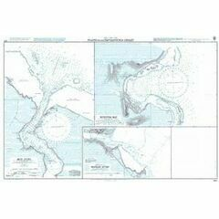 865 Plans on the Tanganyika Coast Admiralty Chart