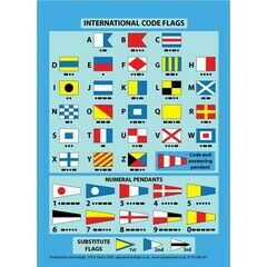 International Code Flags Cockpit Card